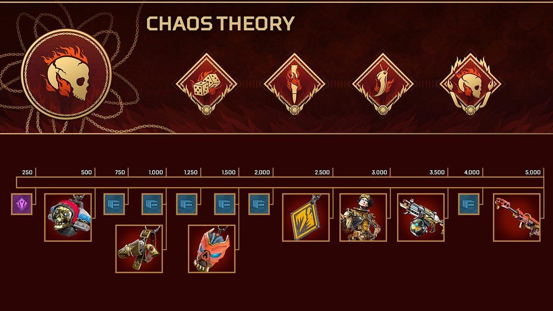 Награды за событие Теория хаоса